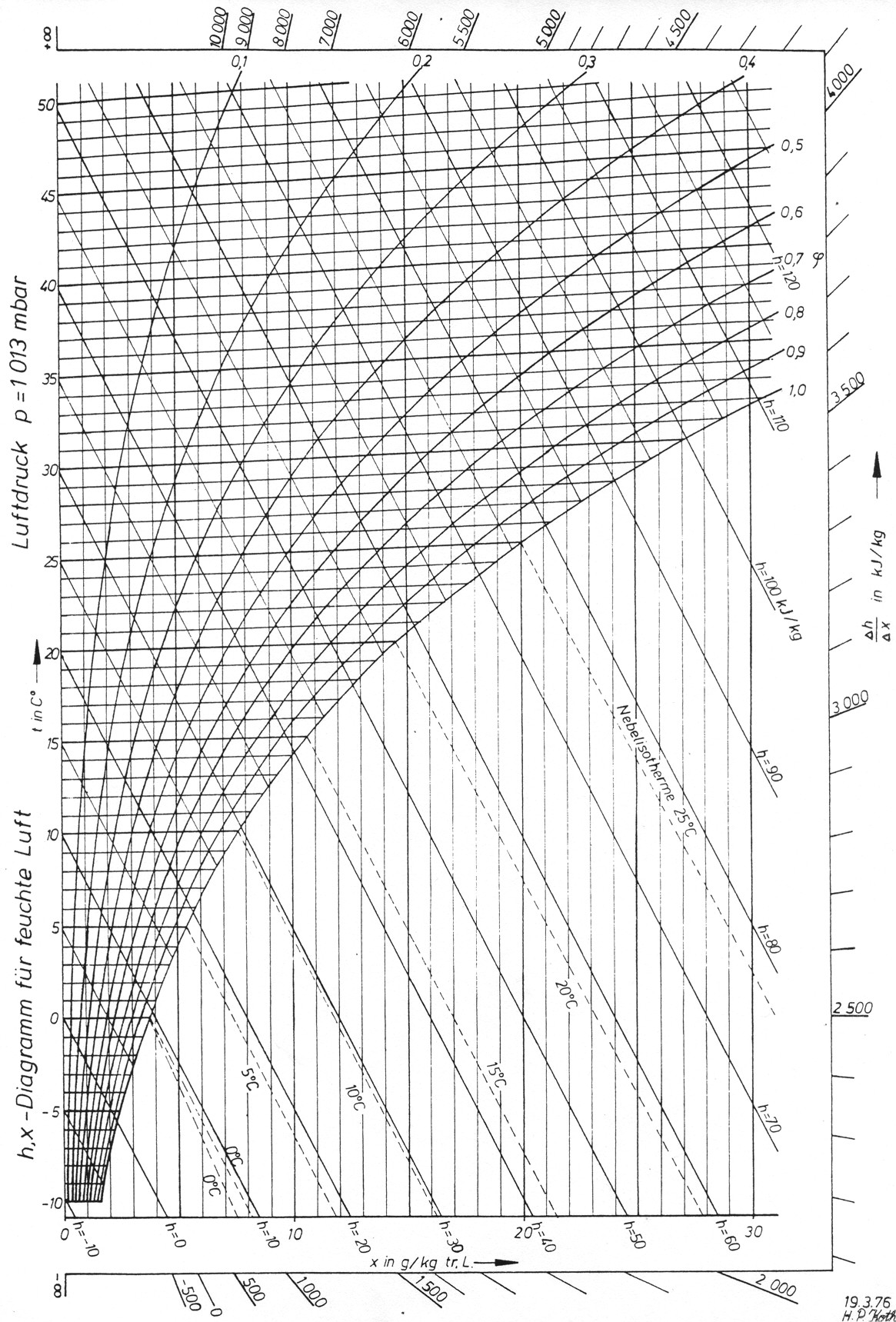 Index of wseifertlmrthermobilderthermotheorie hxdiagramm3g pooptronica Image collections